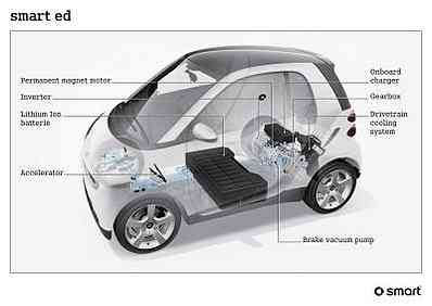 ../../JPG/SMART/SMART040.jpg, photo by daimler ag 2008